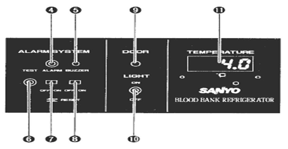Bảng điều khiển MBR107DH
